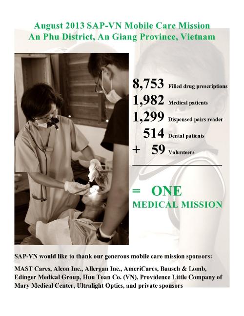 Mobile Health Care Program 2013